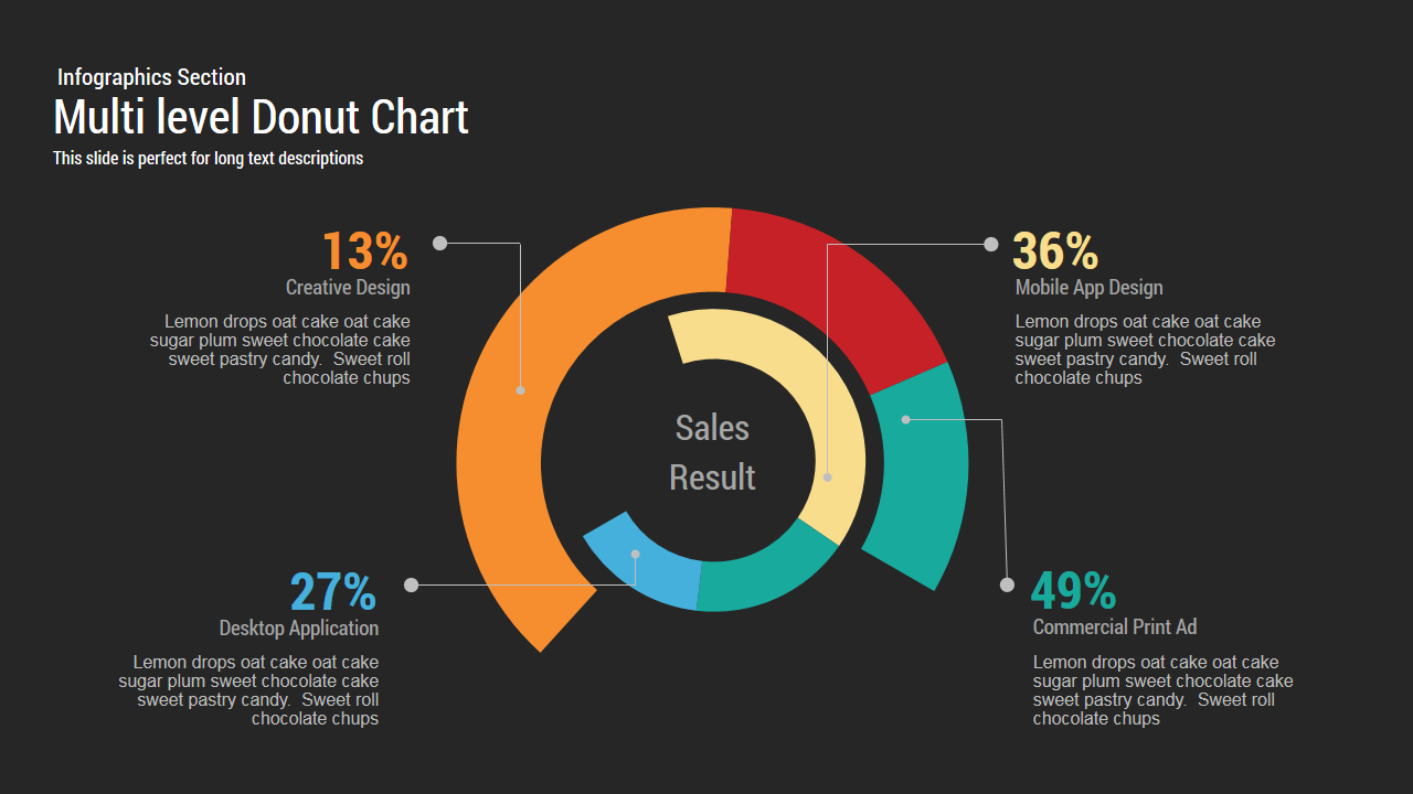 Multi level donut chart powerpoint and keynote template slidebazaar multi level donut chart powerpoint and keynote template ccuart Image collections