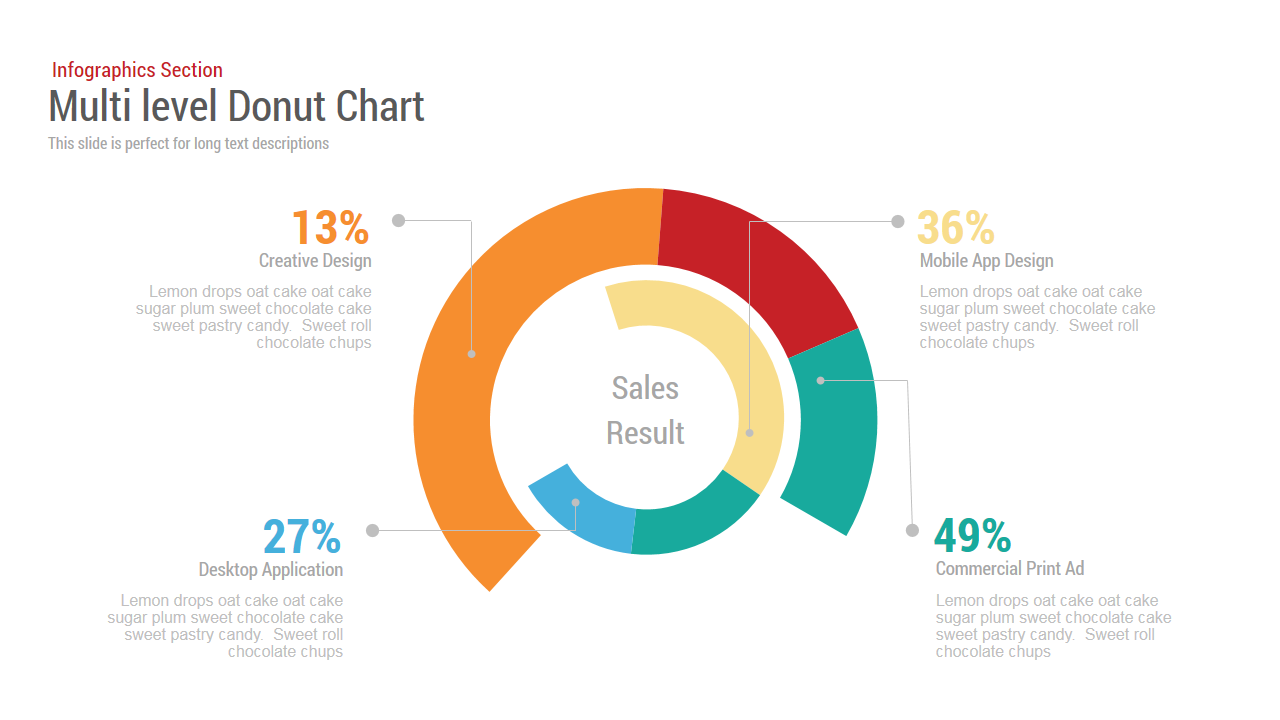 Multi level Donut Chart Powerpoint and Keynote template