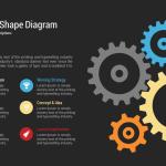 Process-Gear-Shape-Diagram