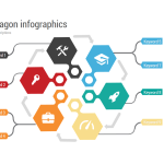 Six Stage Hexagon Chart Powerpoint and Keynote template