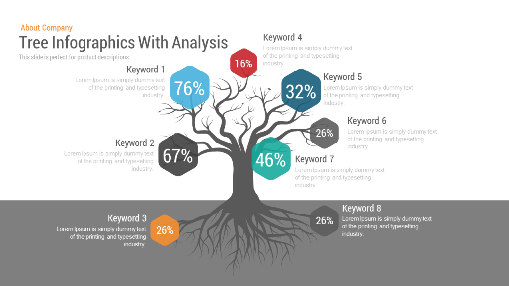 tree infographics with analysis powerpoint keynote