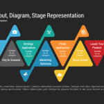 Workflow Layout Diagram Stage PowerPoint and Keynote template