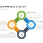 4 Step Creative Process Diagram