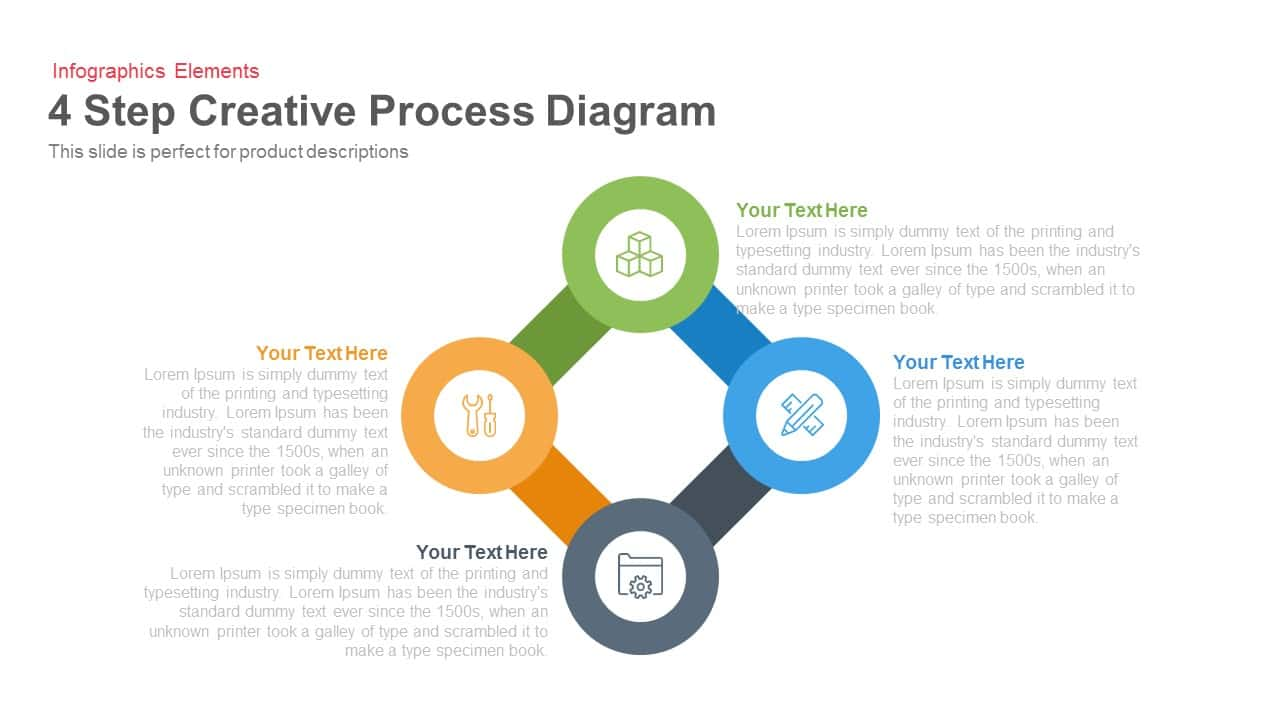 4 step creative process diagram template for powerpoint keynote slide