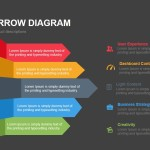 5 Stage Arrow Diagram PowerPoint Template and Keynote Slide