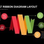 5 Step Flat Ribbon Diagram Layout