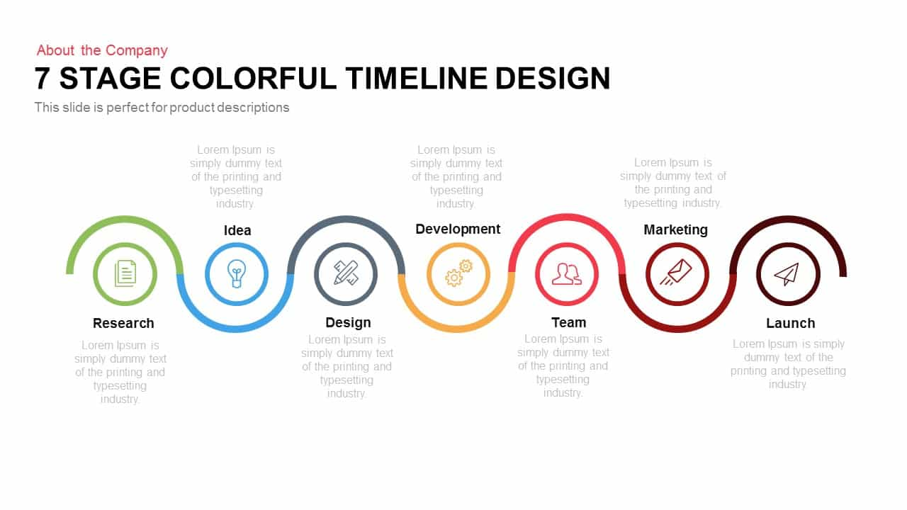 7 Stage Colourful Timeline Design : SlideBazaar