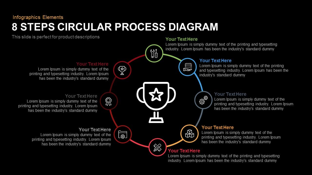 8 steps circular process diagram