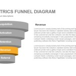Aarrr Metrics Funnel Diagram Powerpoint Keynote