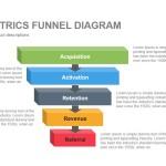 Aarrr Metrics Funnel Diagram Powerpoint Keynote