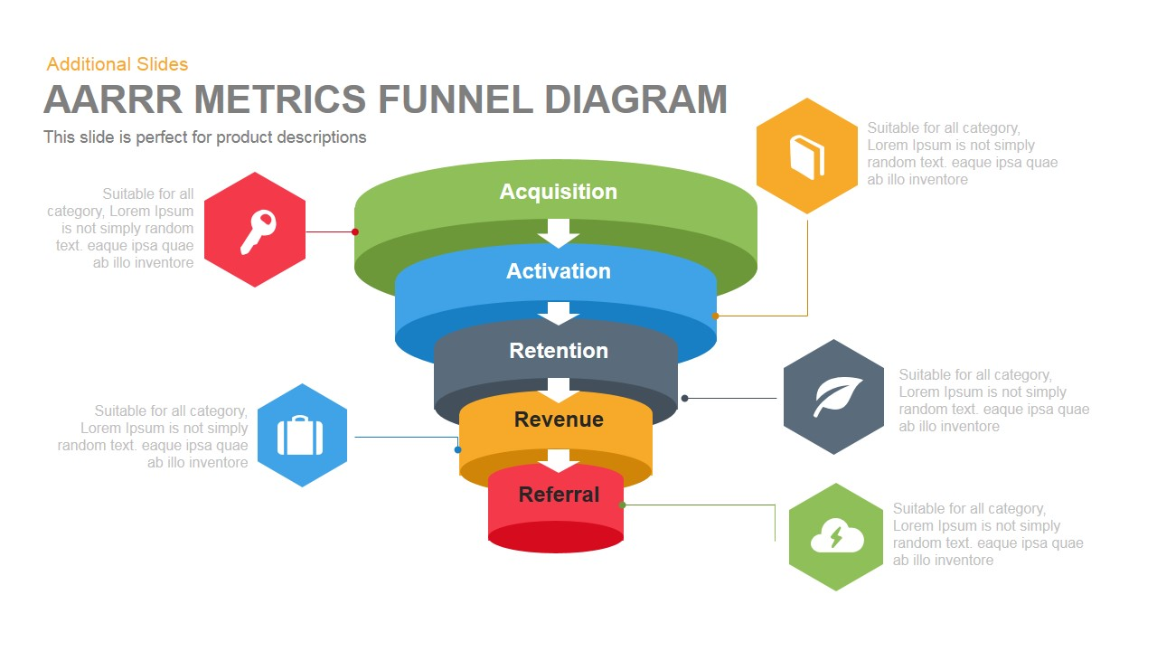 aarrr metrics funnel diagram powerpoint keynote template | slidebazaar, Modern powerpoint