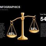Balance Infographics Powerpoint Keynote template