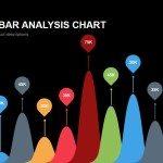 Bar Analysis Chart Powerpoint Keynote