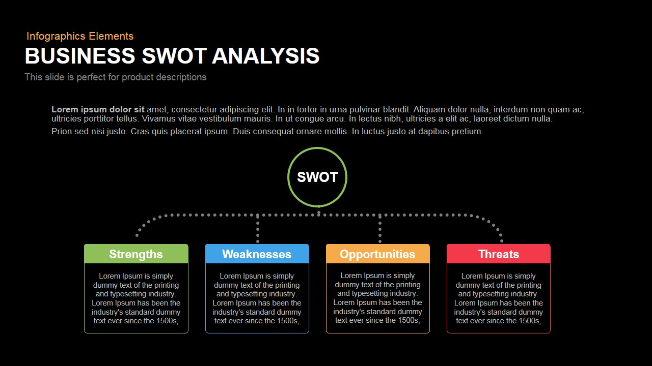 business swot analysis powerpoint keynote template | slidebazaar, Modern powerpoint