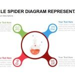 Circle Spider Diagram Representation Powerpoint Keynote template