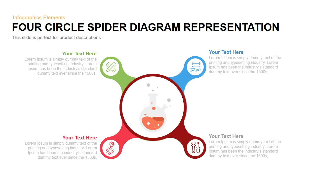 Lovely Circle Spider Diagram Representation Powerpoint Keynote Template