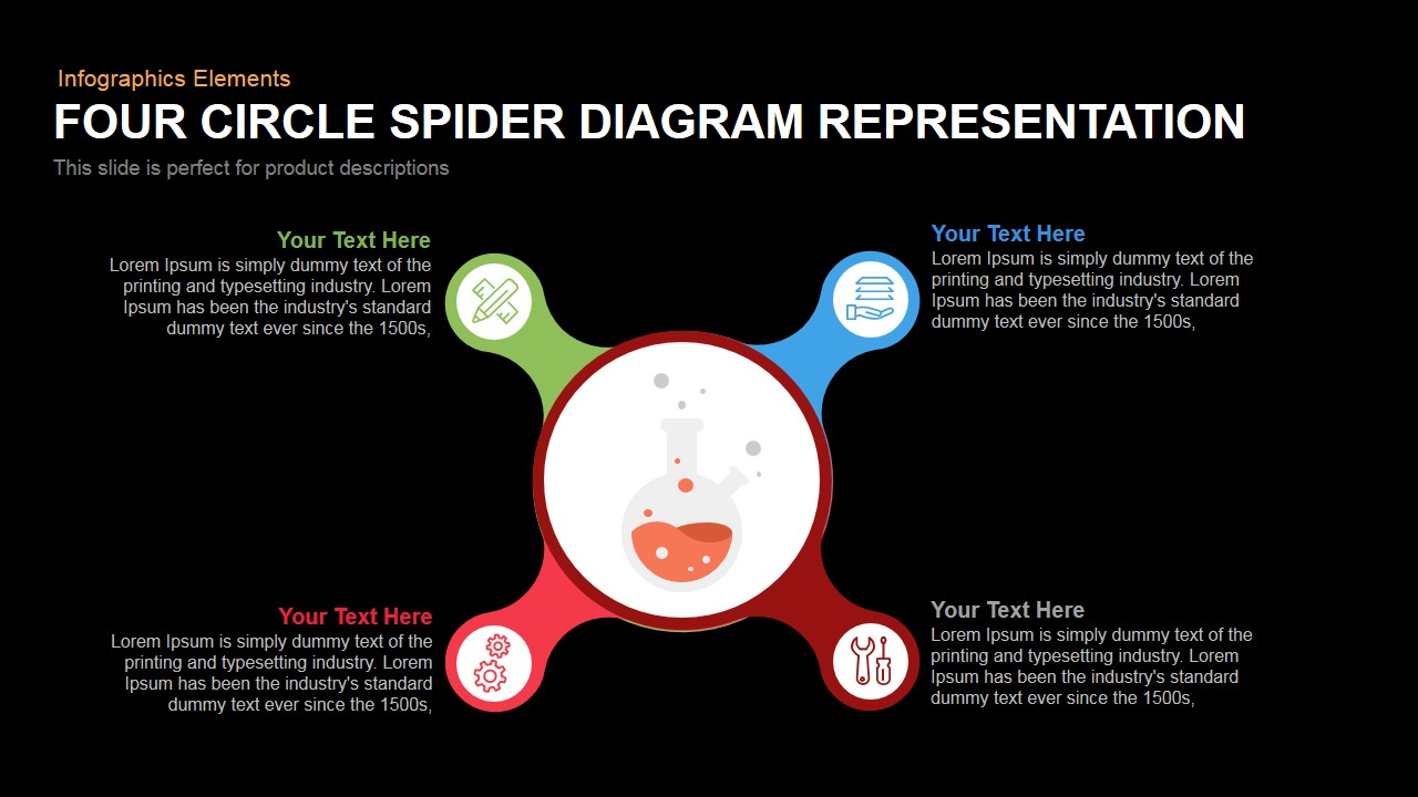 Circle Spider Diagram Representation Powerpoint Keynote Template