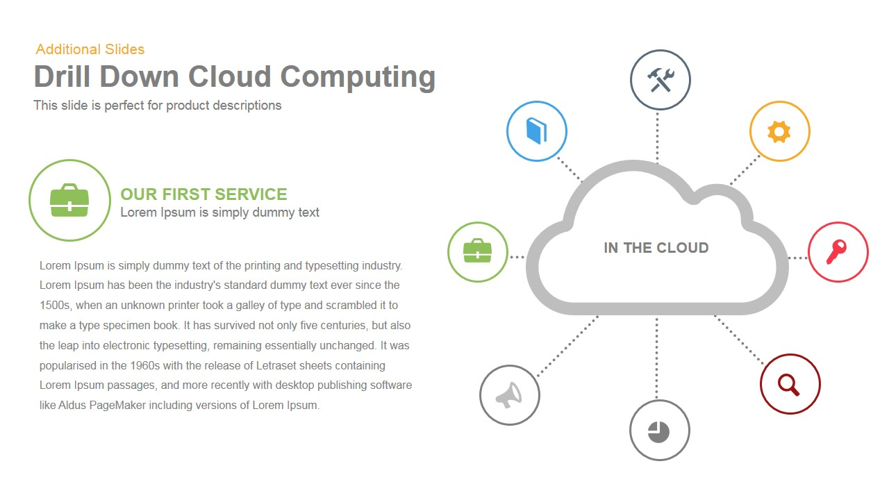 Cloud Computing Technology Powerpoint Keynote