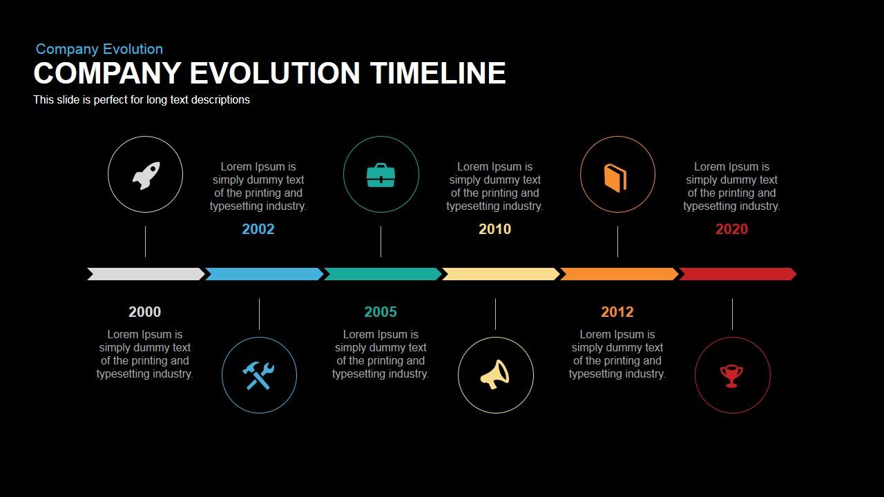 Company Evolution Timeline Powerpoint Keynote