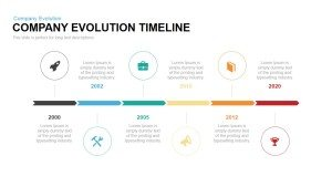 Company Evolution Timeline PowerPoint Template and Keynote