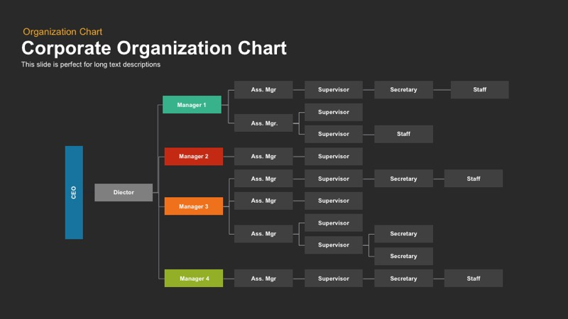 Corporate Organization Chart Powerpoint Template Slidebazaar