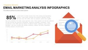 Email Marketing Analysis Infographics PowerPoint Template and Keynote