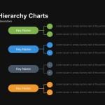 Four Keys Hierarchy Charts