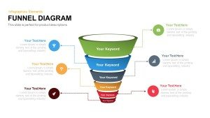 Funnel Diagram Template for PowerPoint and Keynote Slide