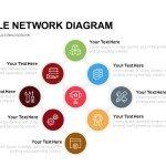 Nine Circle Network Diagram Powerpoint Keynote