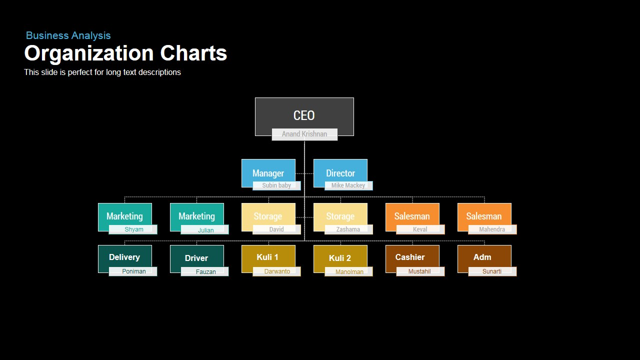 Organization chart powerpoint template and keynote slide slidebazaar organization chart powerpoint template and keynote slide toneelgroepblik Images
