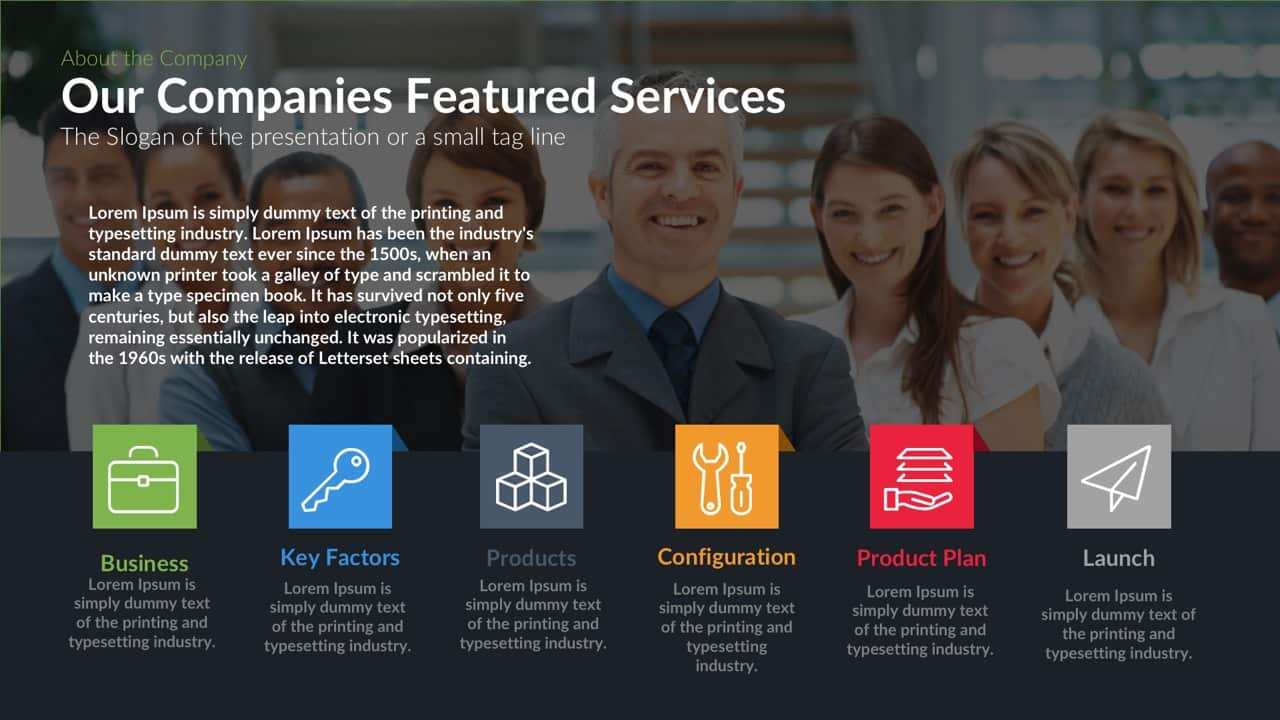 Companies Featured Services PowerPoint Template