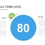 Pareto Principle 80 20 Rule Powerpoint Keynote template