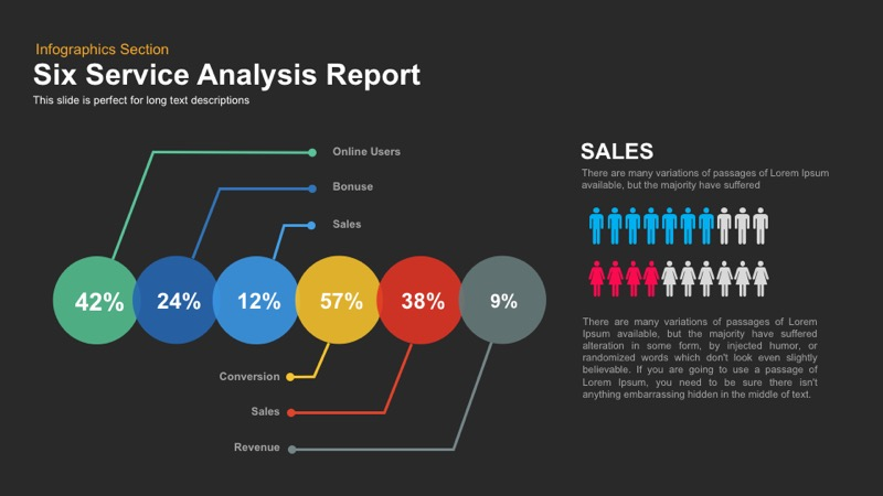 Six Service Analysis Report PowerPoint Template and keynote