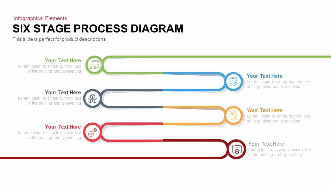 Six Stage Process Diagram