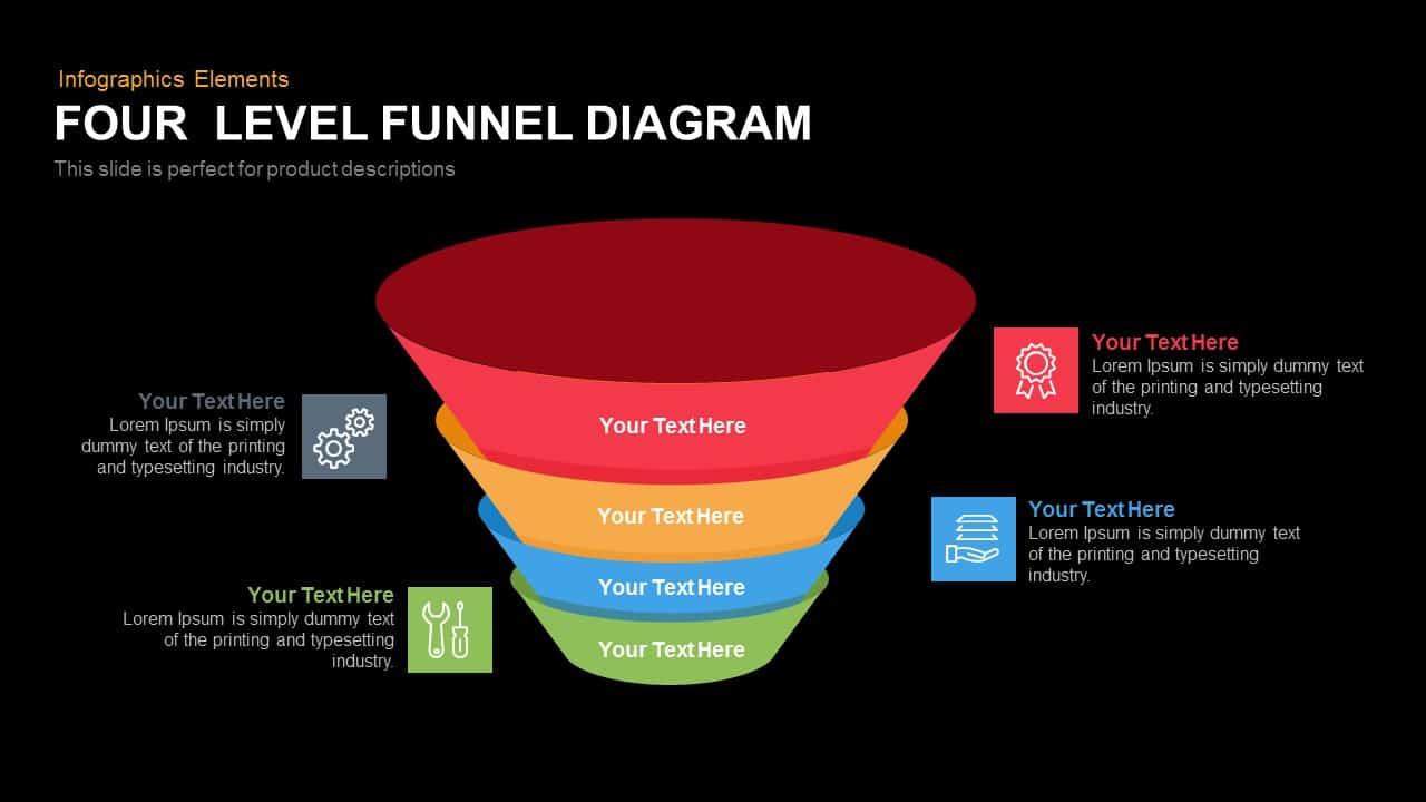 four level funnel diagram