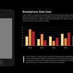Smartphone Data User