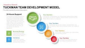 Tuckman's Team Development Model PowerPoint