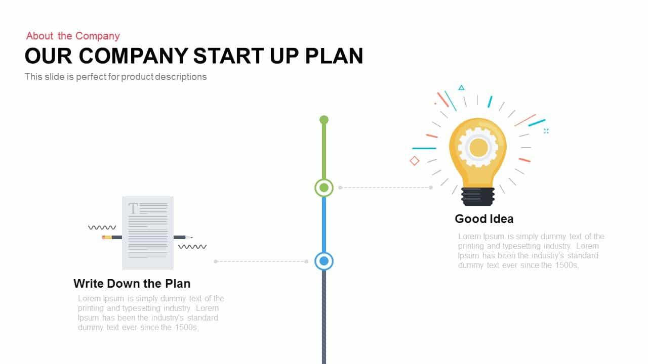 company start up plan timeline