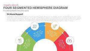 4 Segmented Hemisphere Diagram for PowerPoint and Keynote