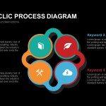 4 Step Cyclic Process Diagram Powerpoint Keynote template