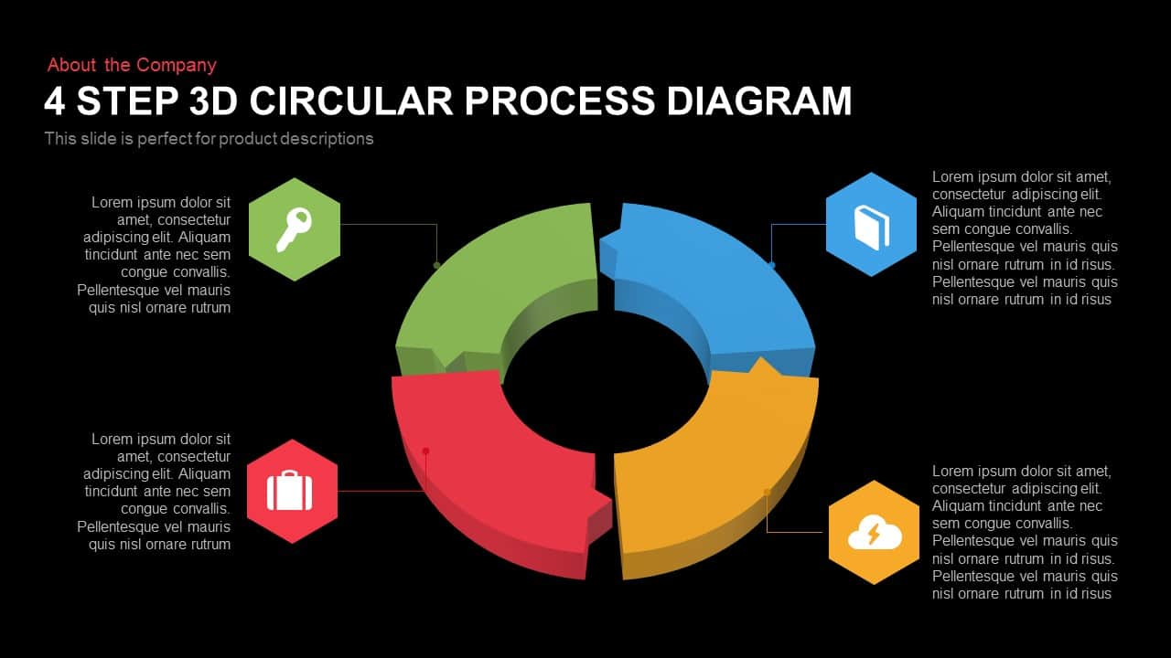4 step 3d circular process diagram 1