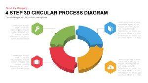 3D Circular Process Diagram PowerPoint Template and Keynote Slide Presentation
