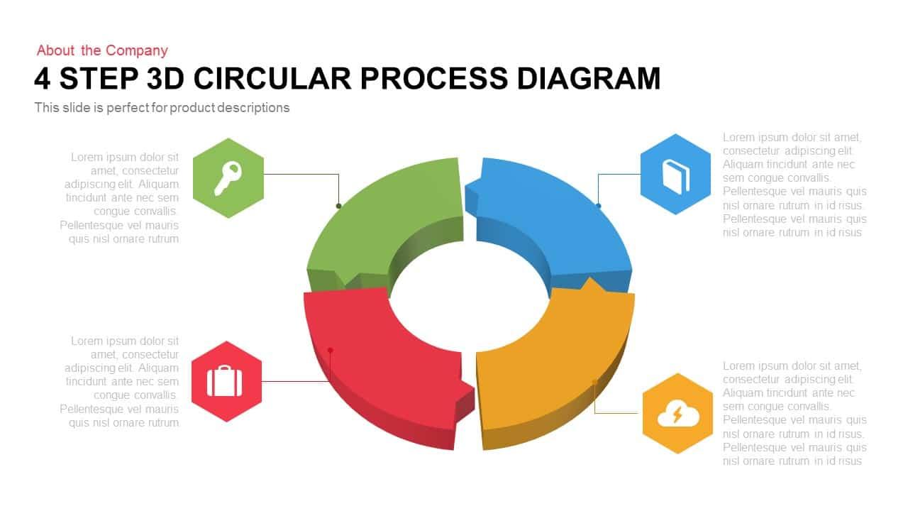 4 step 3d circular process diagram