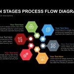 6 Hexagon Stages Process Flow Diagram