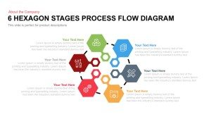 6 Hexagon Stages Process Flow Diagram Template for PowerPoint and Keynote