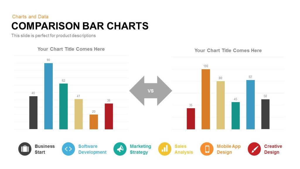 Comparison Bar Charts Powerpoint Keynote Template  Slidebazaar
