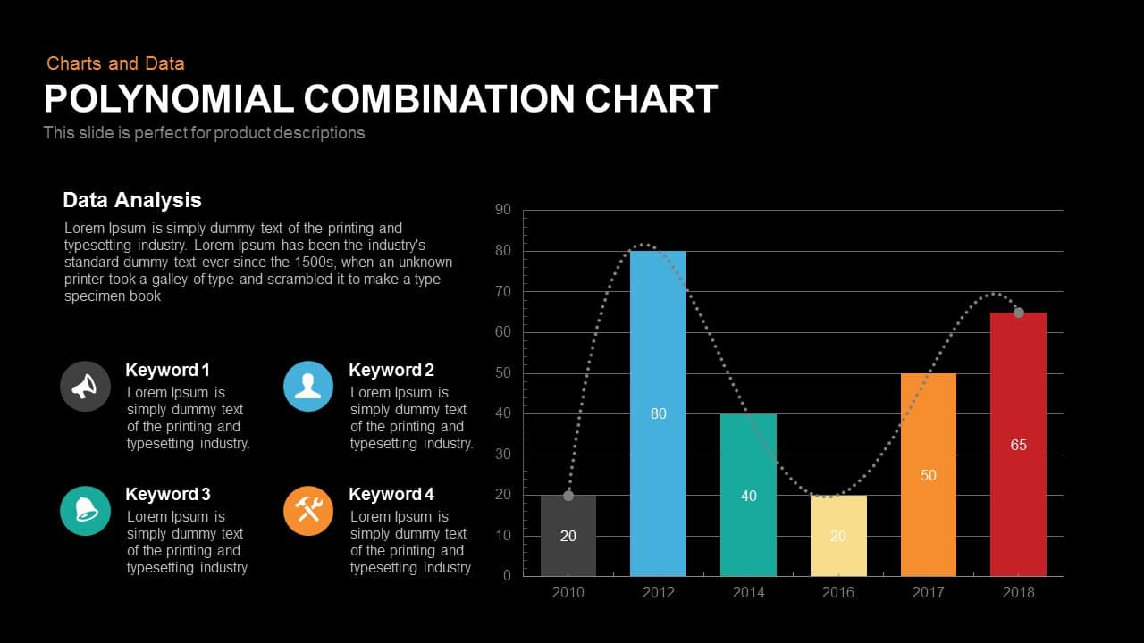 Polynomial Combination Chart Powerpoint Keynote template