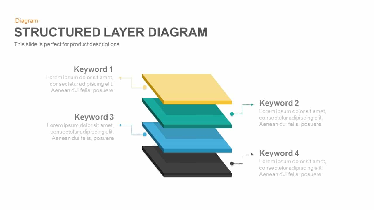 Structured Layer Diagram Powerpoint and Keynote template