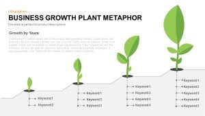 Business Growth Plant Metaphor Template For PowerPoint and Keynote