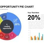 Business Opportunity Pie-Chart PowerPoint Template